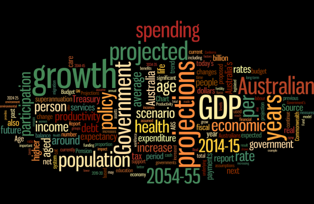 Wordle of the Intergenerational Report