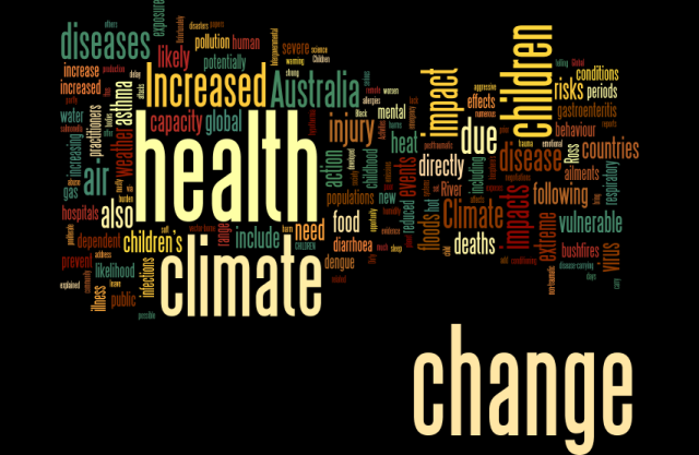 (Created with Wordle)