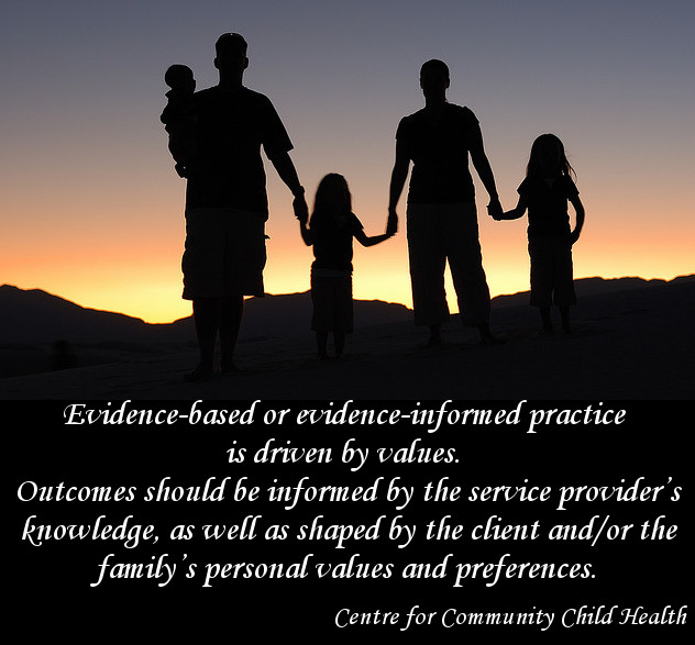 Family in silhouette with quote re evidence-based practice