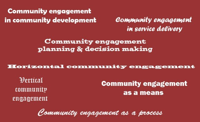 Types of community engagement _edited-1
