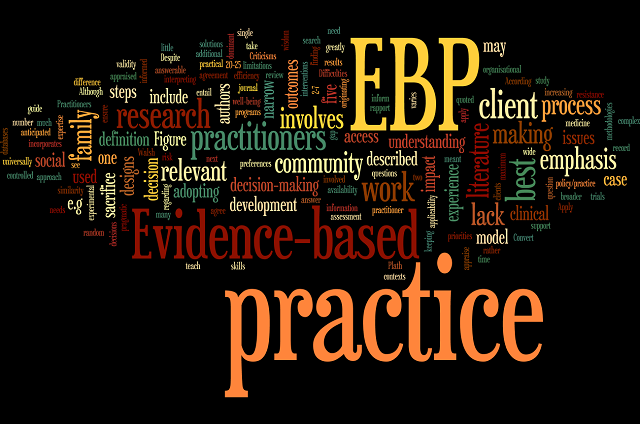 article from a nursing journal regarding an evidence based practice process or implementation The journal of continuing education in nursing, 42 (2),  • a new practice process emerges in the  the 5 steps for evidence-based practice (ebp) implementation.