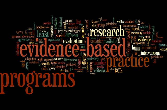 evidence-based-programs-wordle