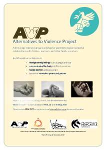 AVP flyer - Basic Workshop - May 2018