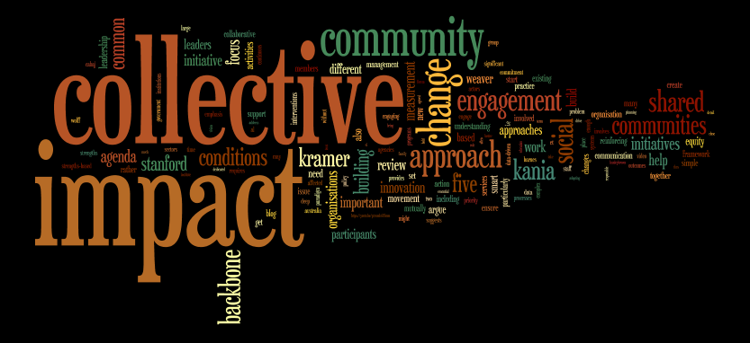 A word cloud based on collective impact. Key words include collective, impact, community, change, engagement, backbone, approach and shared.