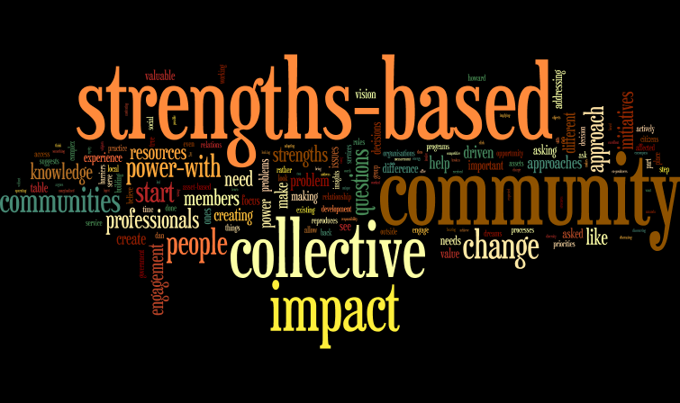 A word cloud based onstrengths-based collective impact. Other key words include change, power-with, people and community.