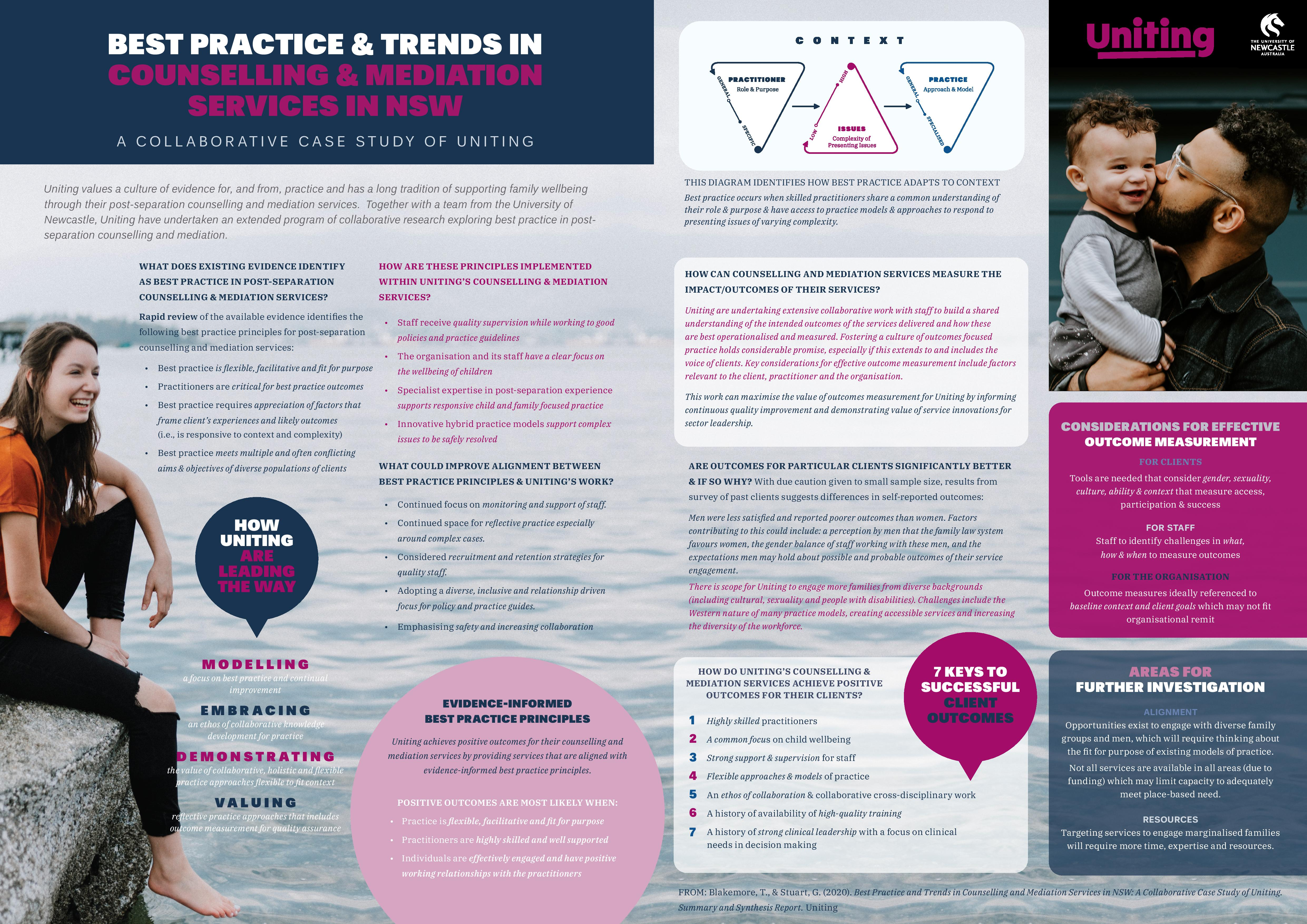 Summary of Best Practice and Trends in Counselling and Mediation Services in NSW